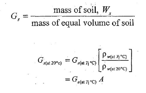 تقرير الكثافة النوعية للتربة - Specific Gravity