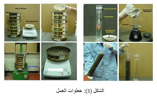 تجربة التحليل الحبيبي للتربة بطريقة الهيدروميتر - Hydrometer Analysis