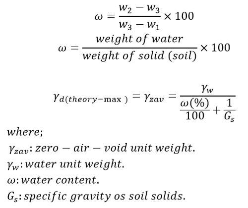 تجربة رص التربة بطريقة بروكتر المعدل مع المناقشة - Proctor Test