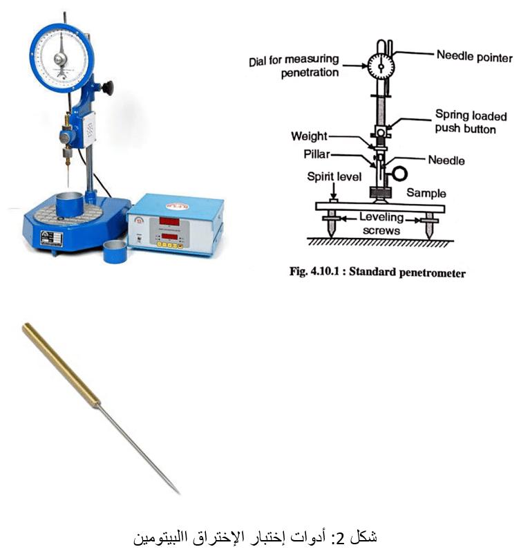 أدوات فحص الاختراق للبيتومين