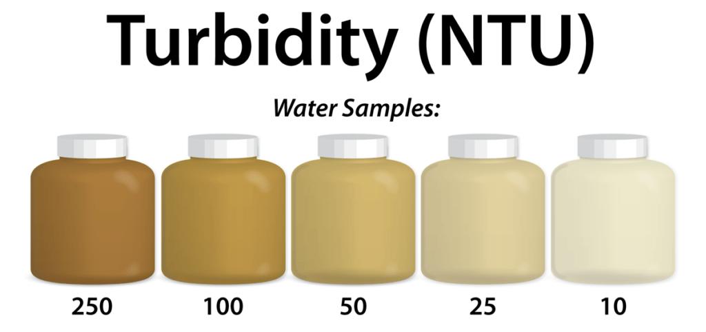 نماذج لقياس العكورة بوحدات NTU