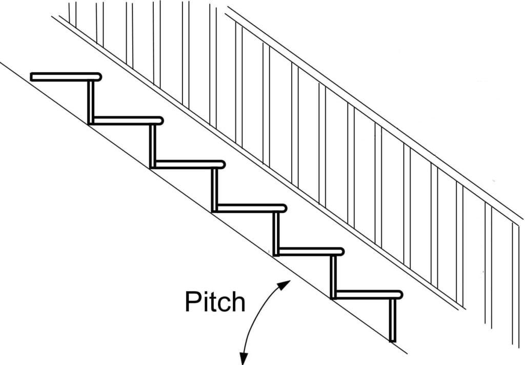 درجة ميل السلم Pitch